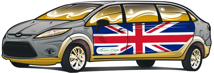 Car Rentals United Kingdom